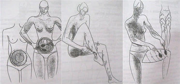 Антицеллюлитный массаж ложкой в домашних условиях